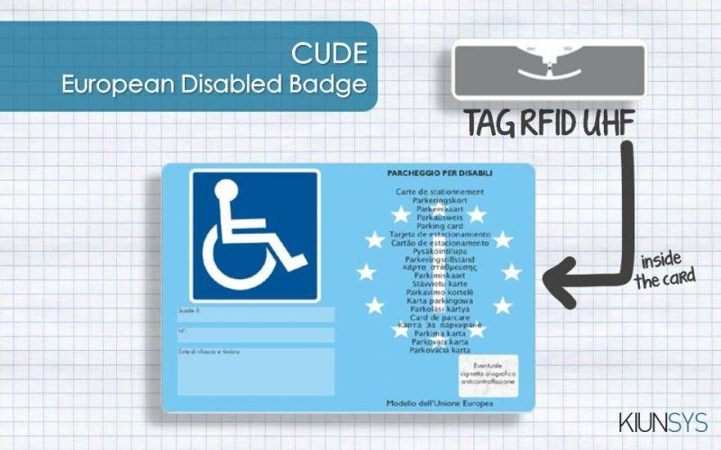 Smart Handicapped Parking Google 검색 검색