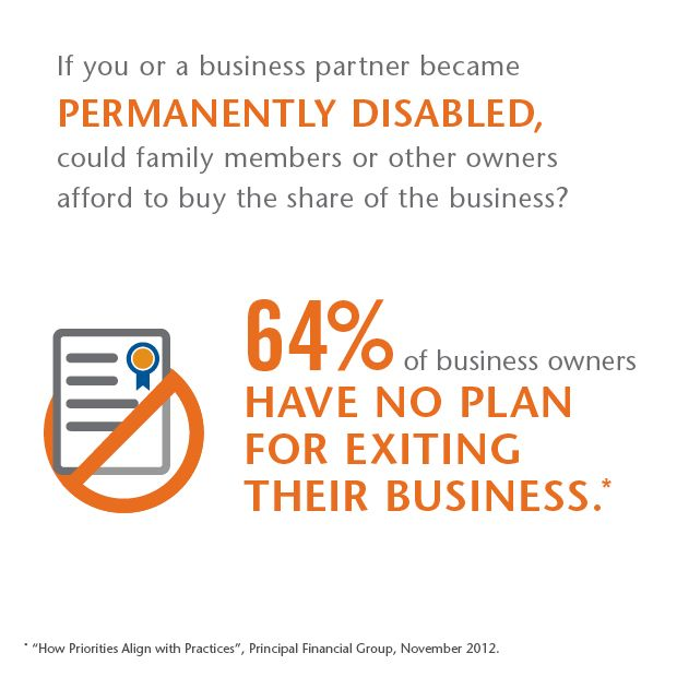 64 Of Business Owners Have No Plan For Exiting Their Business