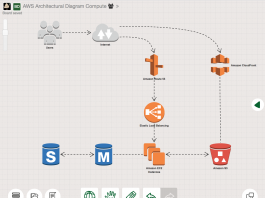 22 Great Ideas Of Network Diagram Software Free Online