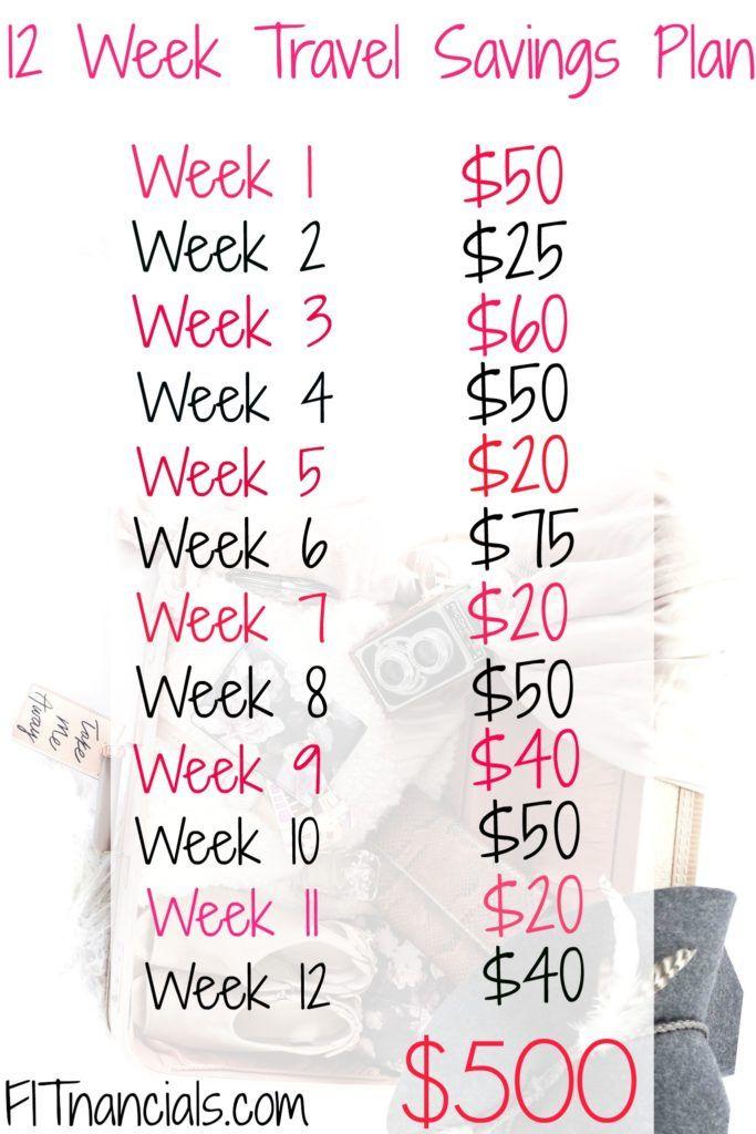 free 12 week travel savings plan money saving tips pinterest