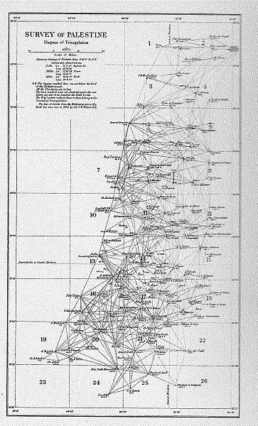 File:Palestine Exploration Fund Map - Triangulation network.jpg