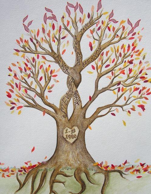 Custom Family Tree Painting