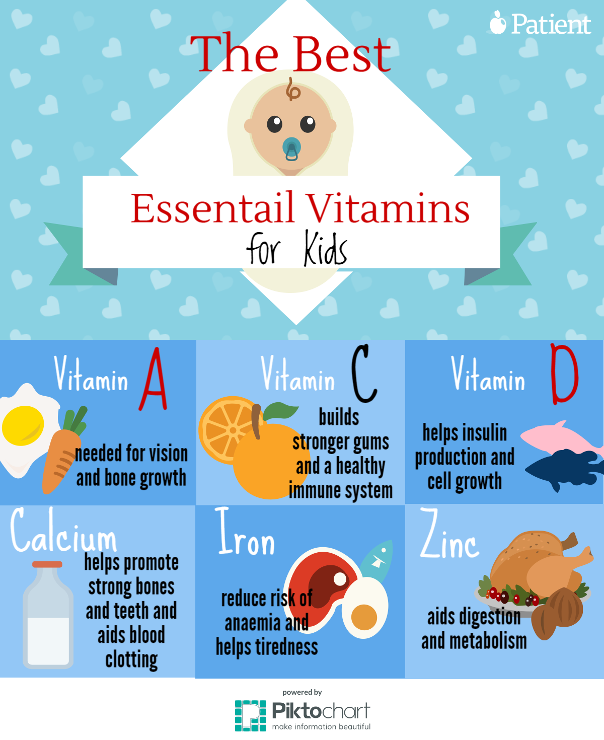 Essential vitamins and minerals for your child Vitamins