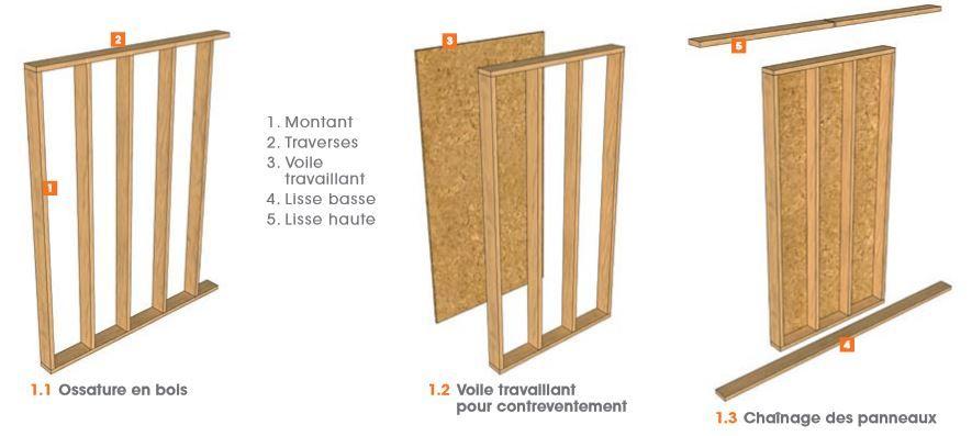 terminologie ossature bois bricolage pinterest ossature bois lisse et construction maison. Black Bedroom Furniture Sets. Home Design Ideas