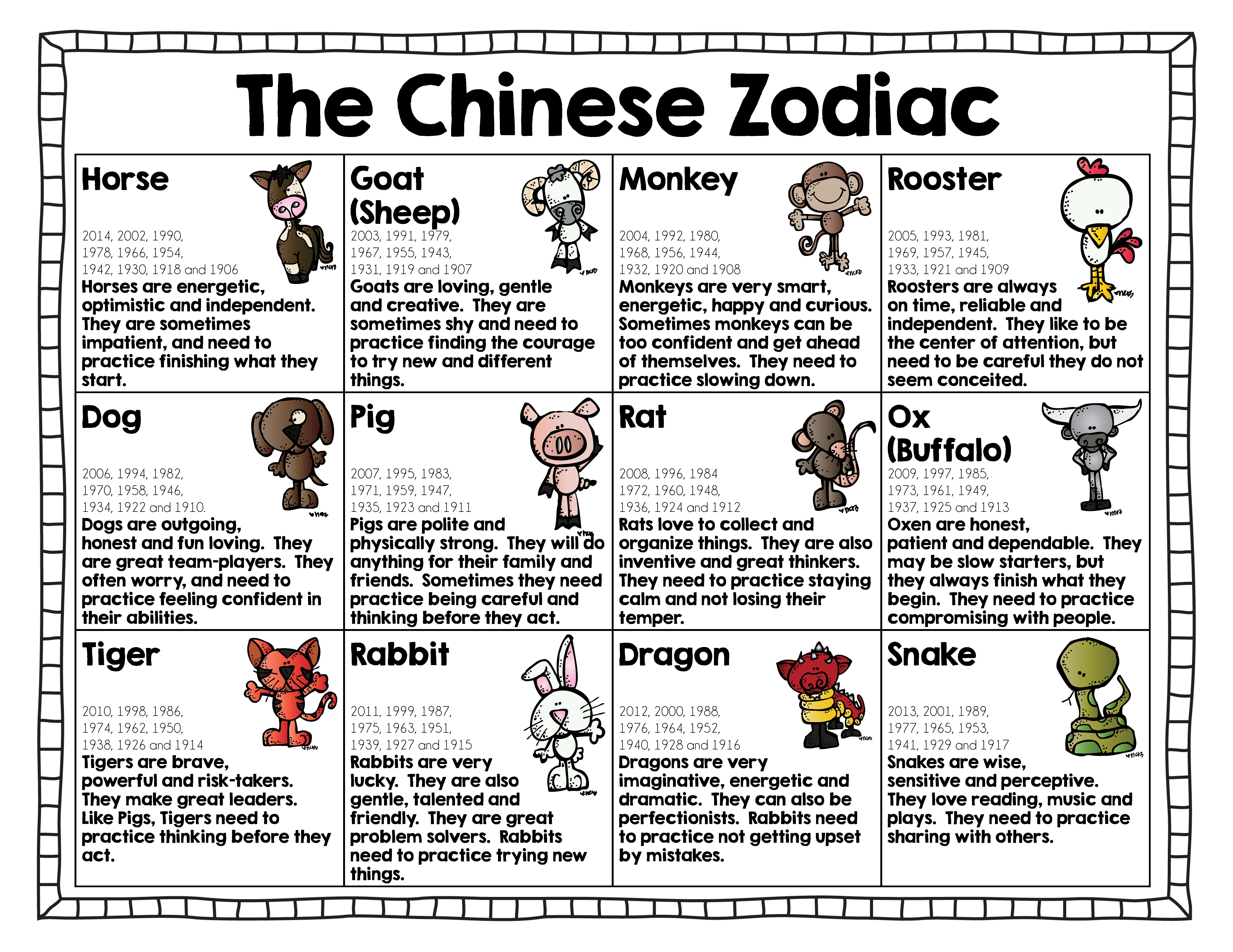 Chinese New Year Freebie Explore The 12 Animals Of The