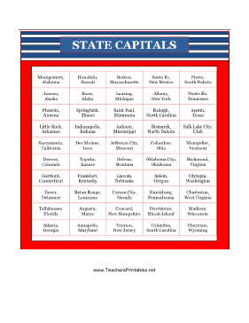 Alphabetical list of state capitals Most Effective