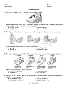 worksheet mass movement editable earth science multiple choice and worksheets. Black Bedroom Furniture Sets. Home Design Ideas