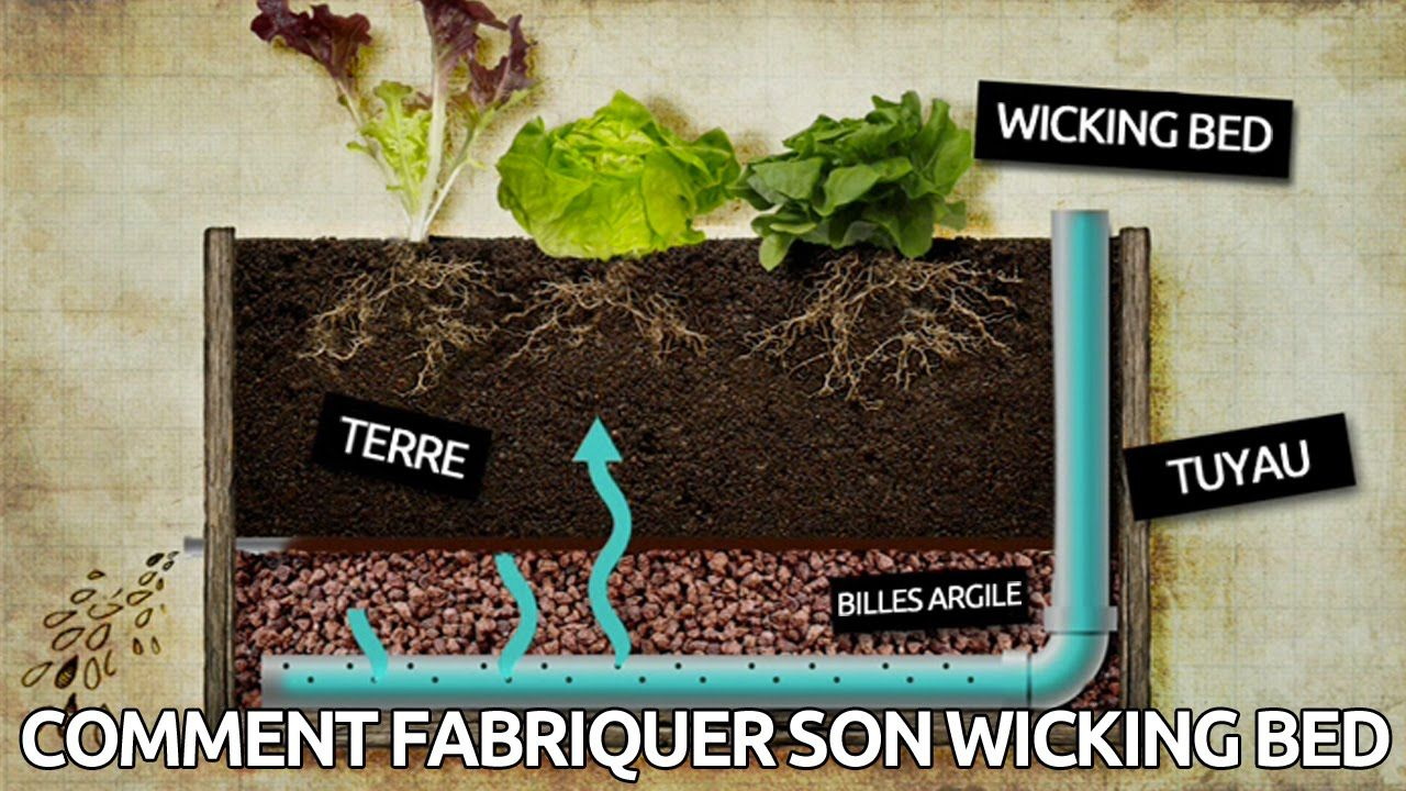 comment fabriquer un wicking bed en 5 minutes culture urbaine potage astuces. Black Bedroom Furniture Sets. Home Design Ideas