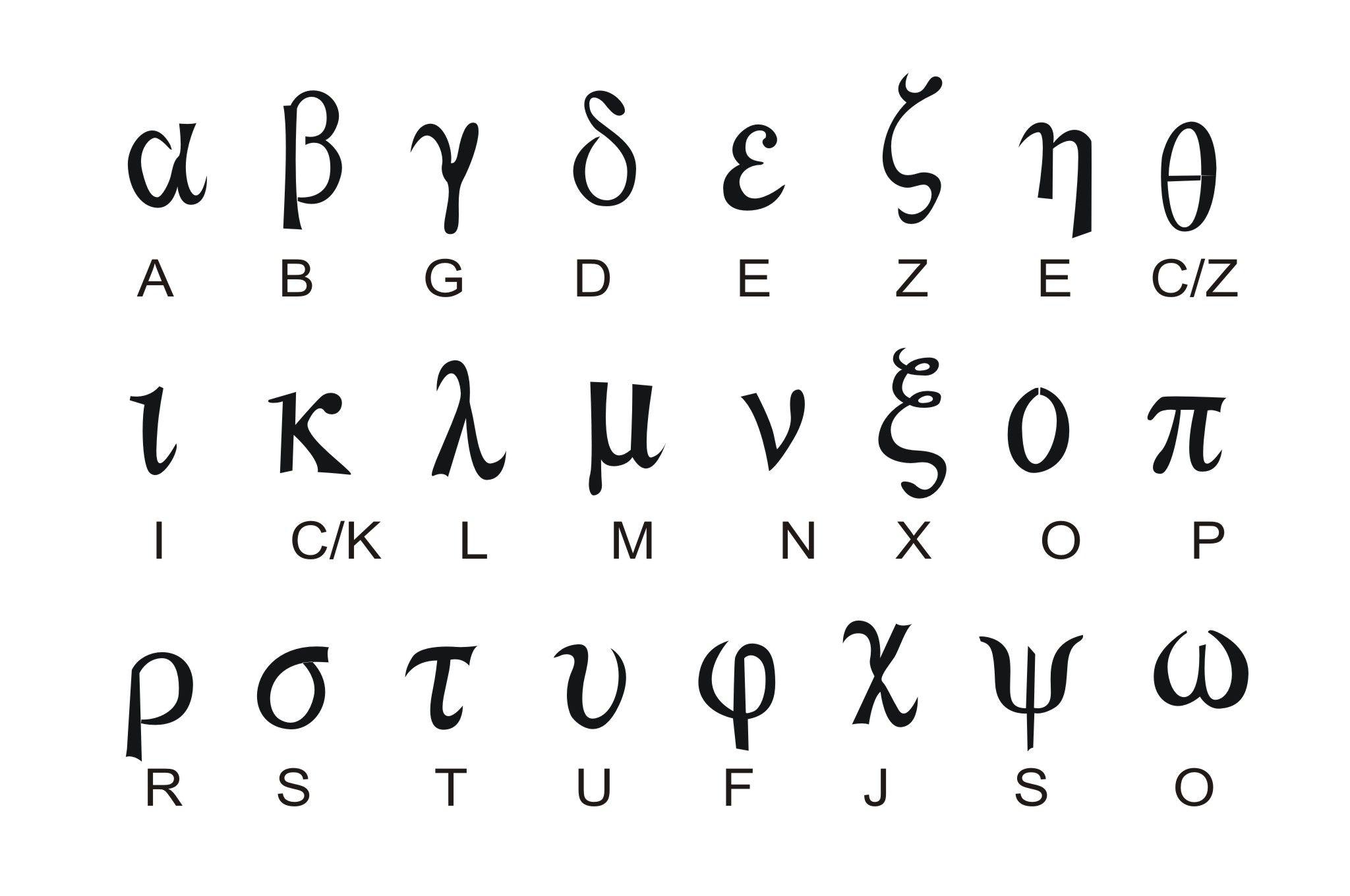 El Alfabeto Griego Letras Minusculas Alfabeto Griego Letras