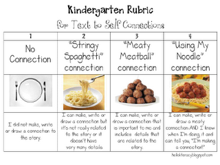 Kinder rubric text to self