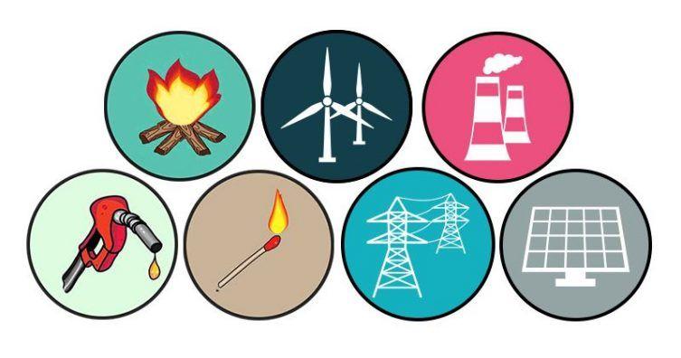 Tipos De Energia Tipos De Energia Energía Nuclear Tipos De Energia Renovable