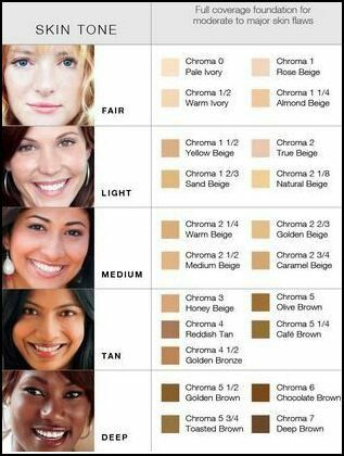 Makeup -skin tone & best foundation color to match ...