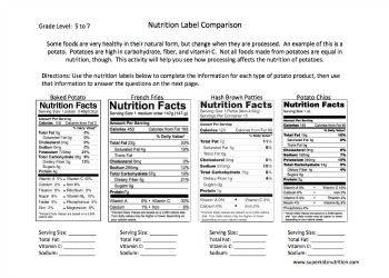 Reading Nutrition Label Worksheet Reading Nutrition Facts Label