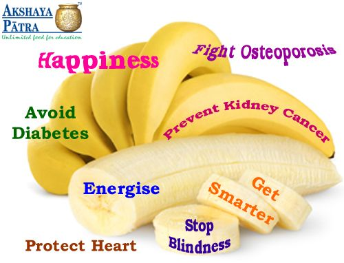 25++ Are bananas good for osteoporosis information