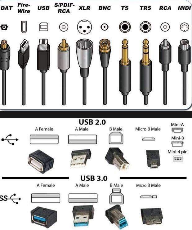 ham radio wiring connectors
