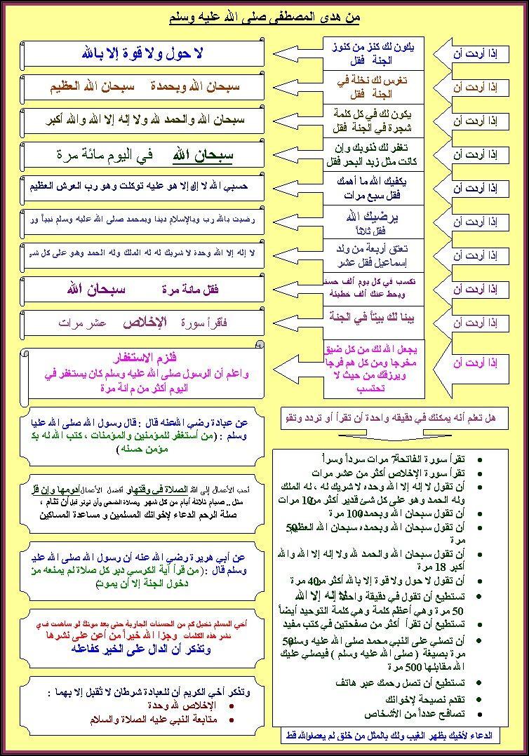 Pin By Made On ط رق أبواب السماء Islamic Quotes Quran Islam Facts Learn Islam