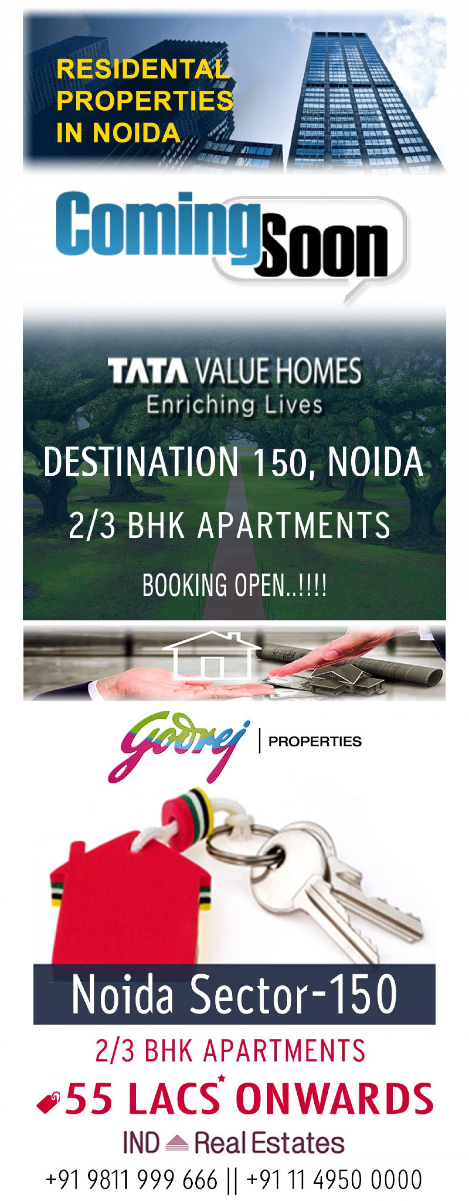 Projects in Noida Sector 150 Infographic