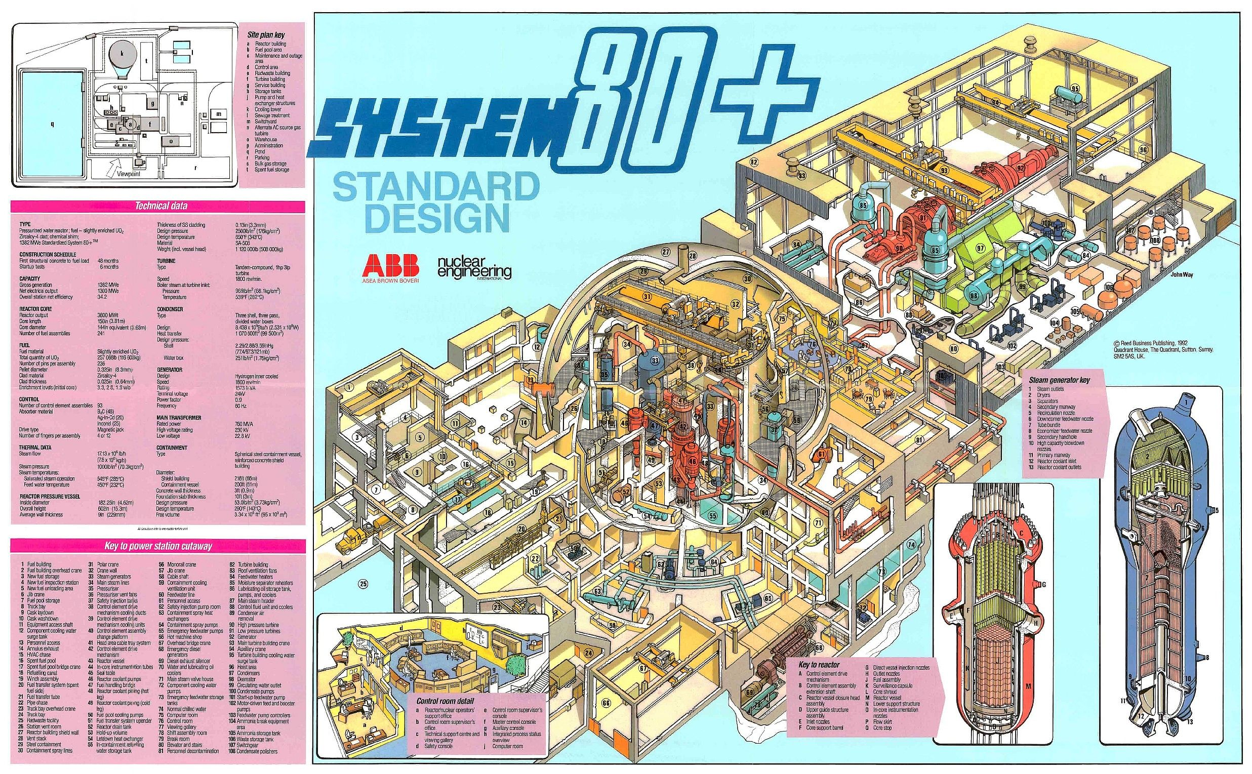 System 80 Is A Pressurized Water Reactor Design By Combustion Power Plant Diagram Boiling Engineering Which Was Subsequently Bought Asea Brown Boveri And Eventually Merged Into The