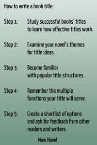 How To Write A Book Title 5 Steps Now Novel Writing A Book Writing Book Titles Writing Tips