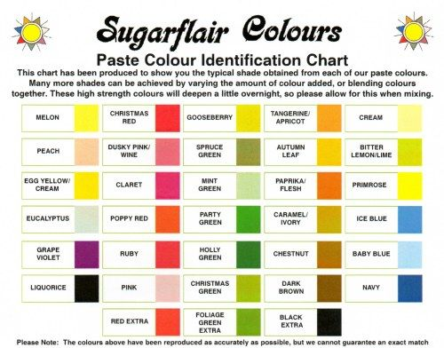 Shop at Lindyu0027s Cakes  Sugarcraft and Cake Decorating Supplies - food coloring chart