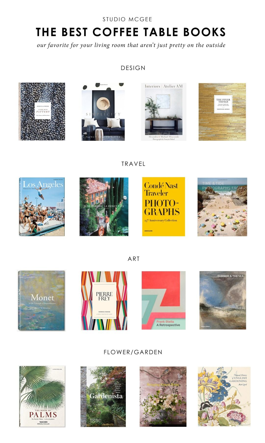 Coffee Table Books We Love Coffee Table Books Decor Best Coffee