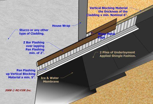 Pin On Tile Roof Repair