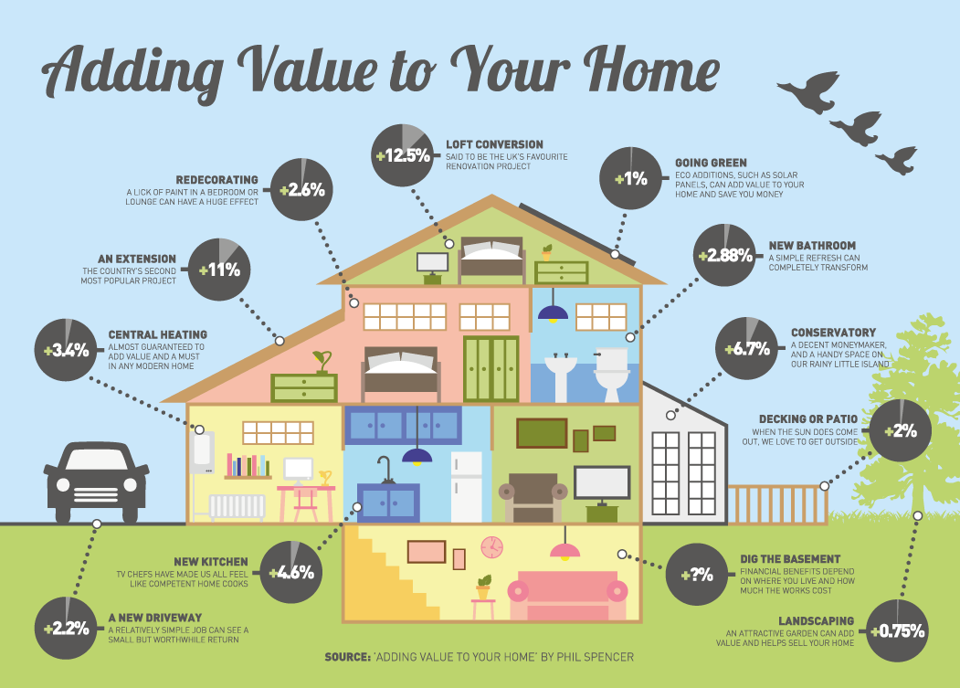 How Much Does Exterior Paint Increase Home Value
