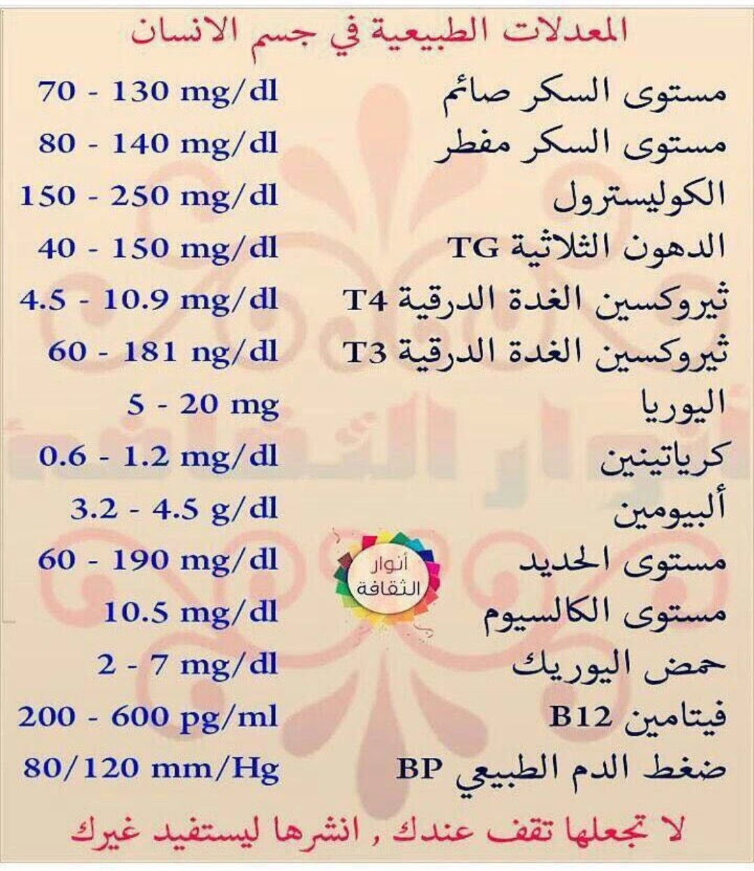 Pin By Gh Riyad A On Health Words Word Search Puzzle Signs