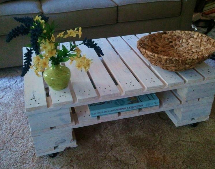 Pallet Tavolino ~ Tavolino da esterno fai da te crate pallet furniture arredare