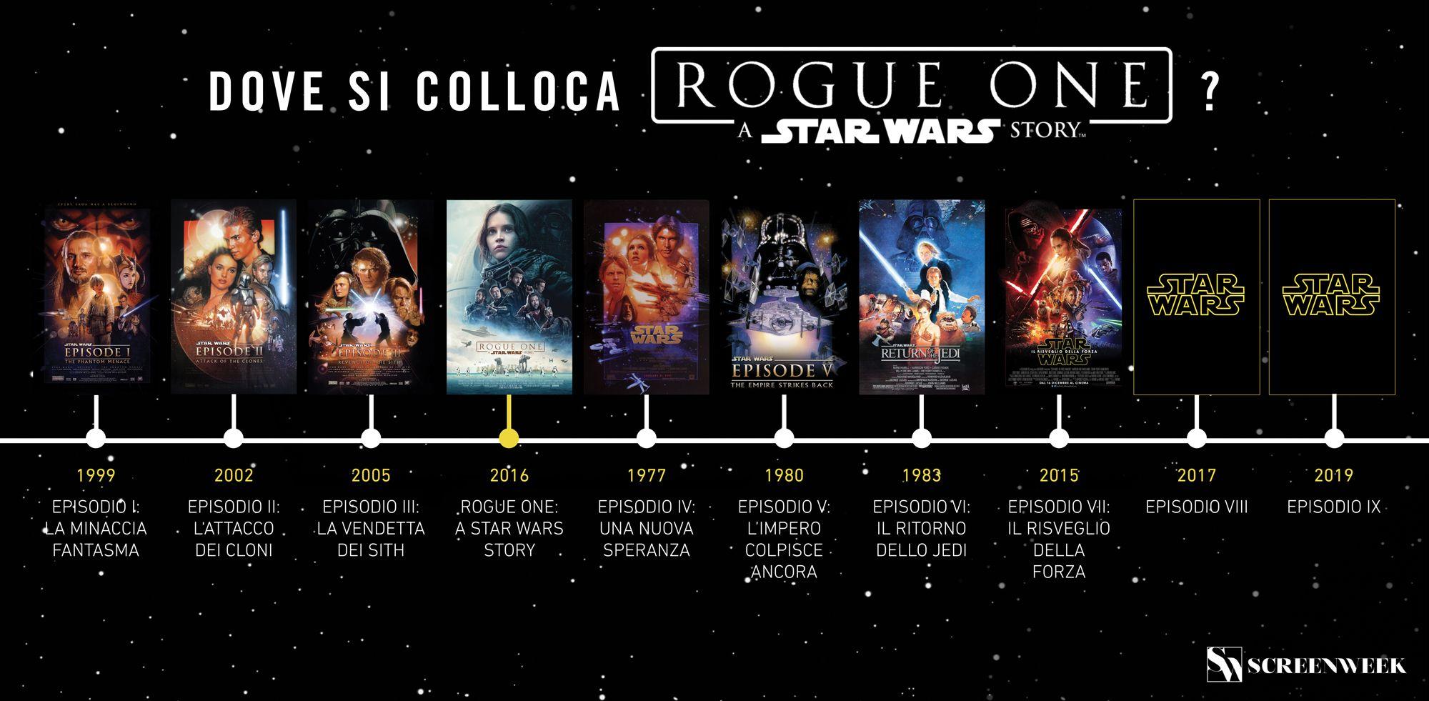Star Wars el post que se merece - TV, Peliculas y series ... - photo#25