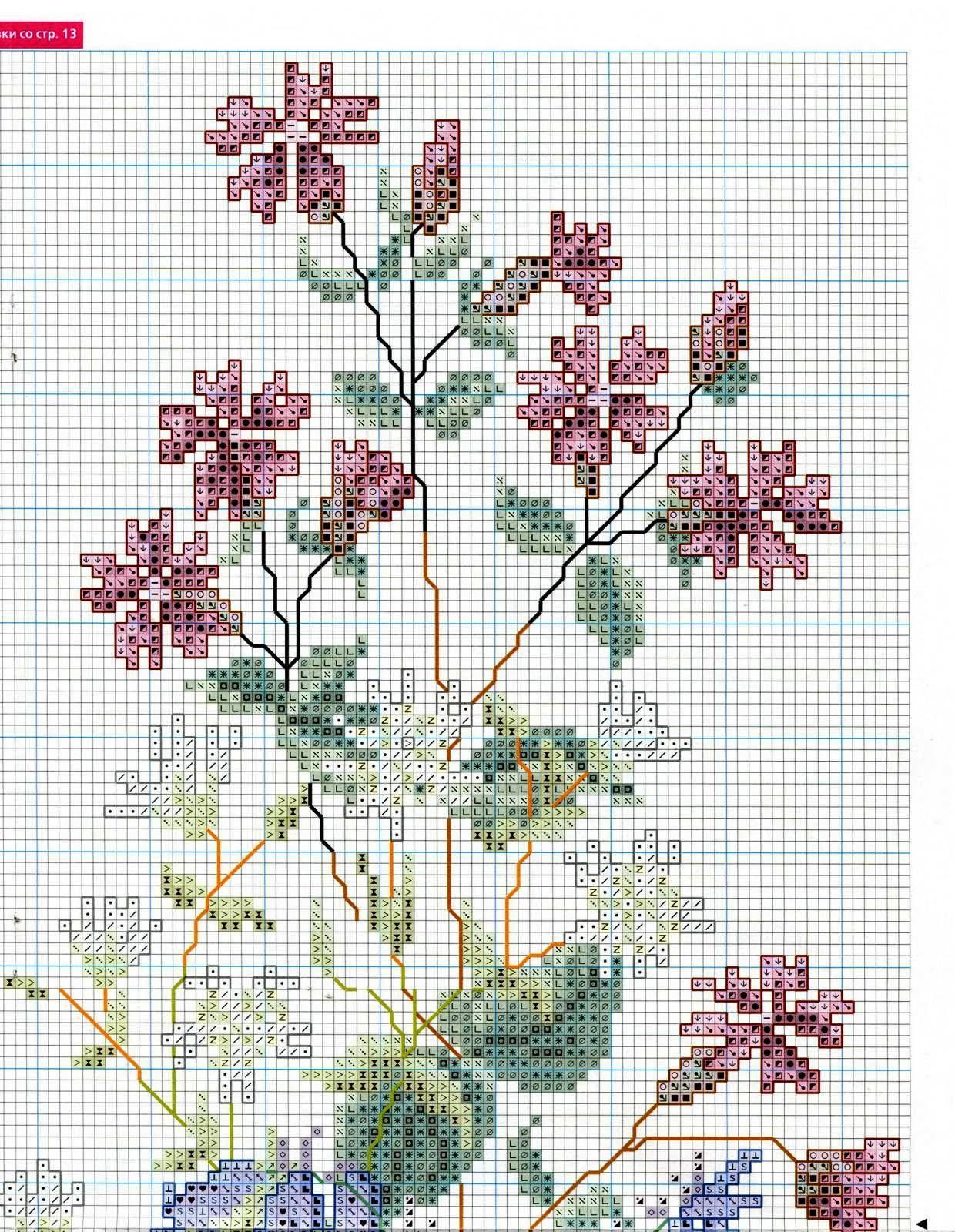 Вышивка крестом схемы бесплатно цветы полевые