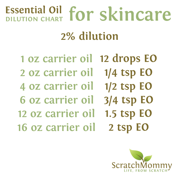 How To Dilute Essential Oils Diluting Essential Oils Essential Oils Aromatherapy Essential Oils For Colds