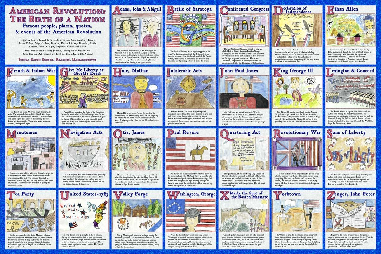 American Revolution The Birth Of A Nation Abcs A Great