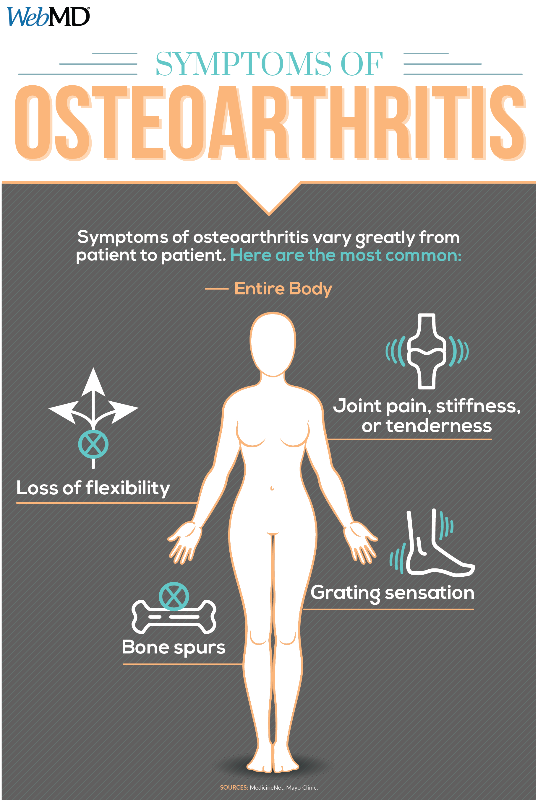 15++ Can you have pain with osteoporosis ideas