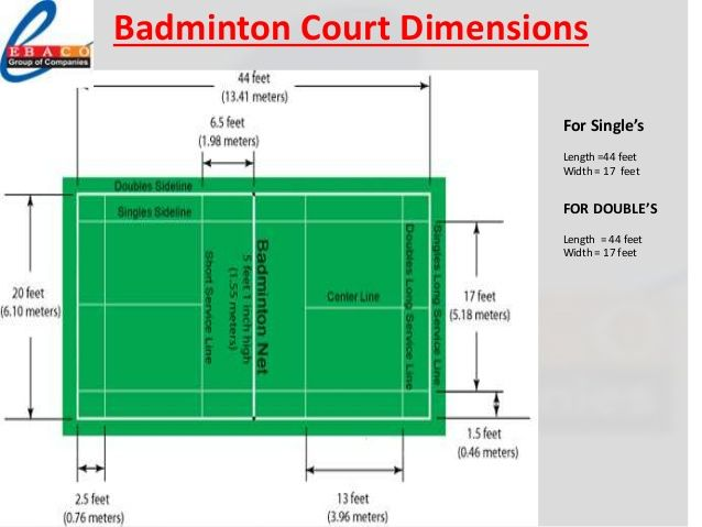 badminton court size in feet yahoo search results yahoo image rh pinterest com