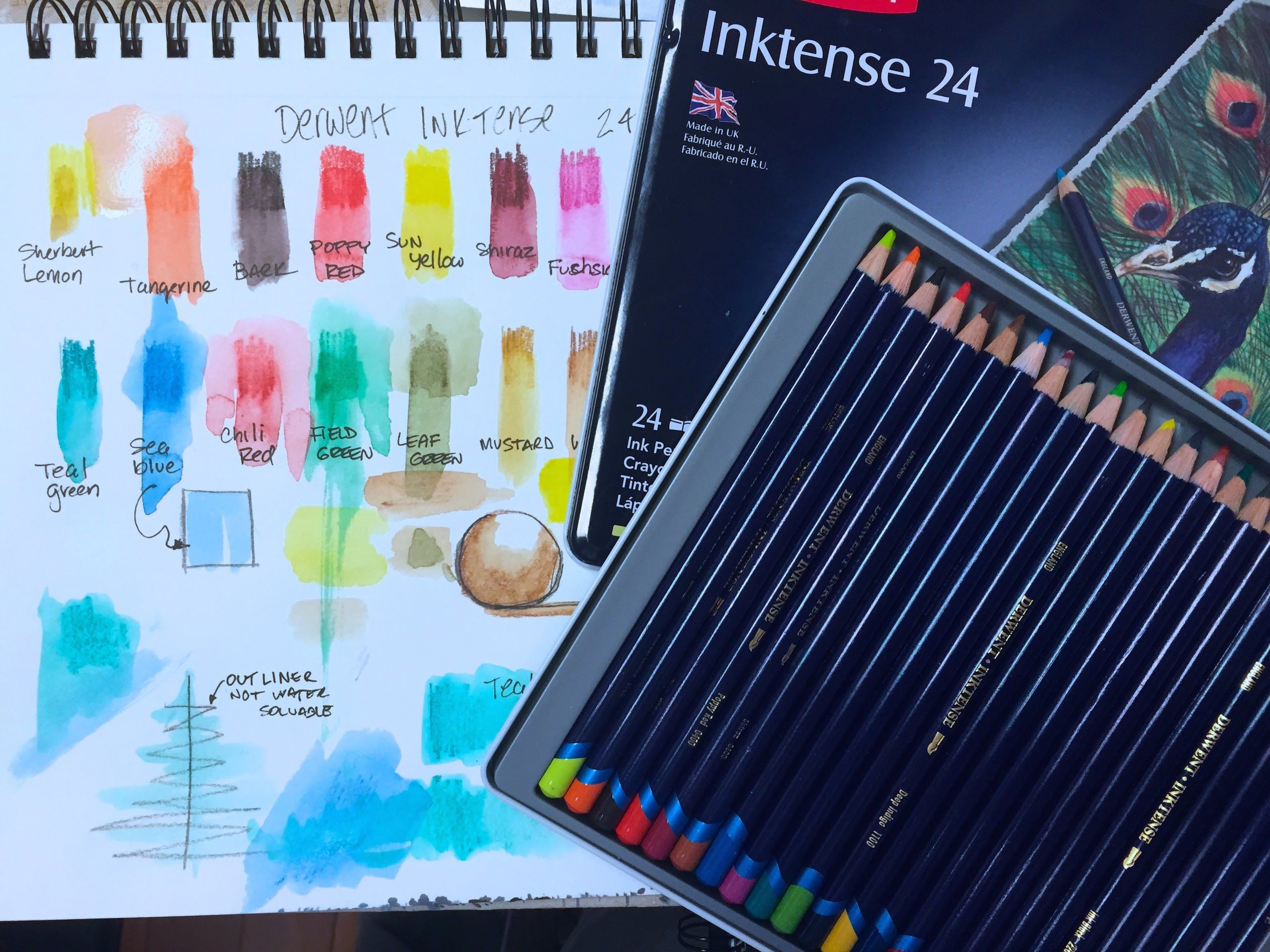 Derwent Inktense Pencil Review Watercolor Kit
