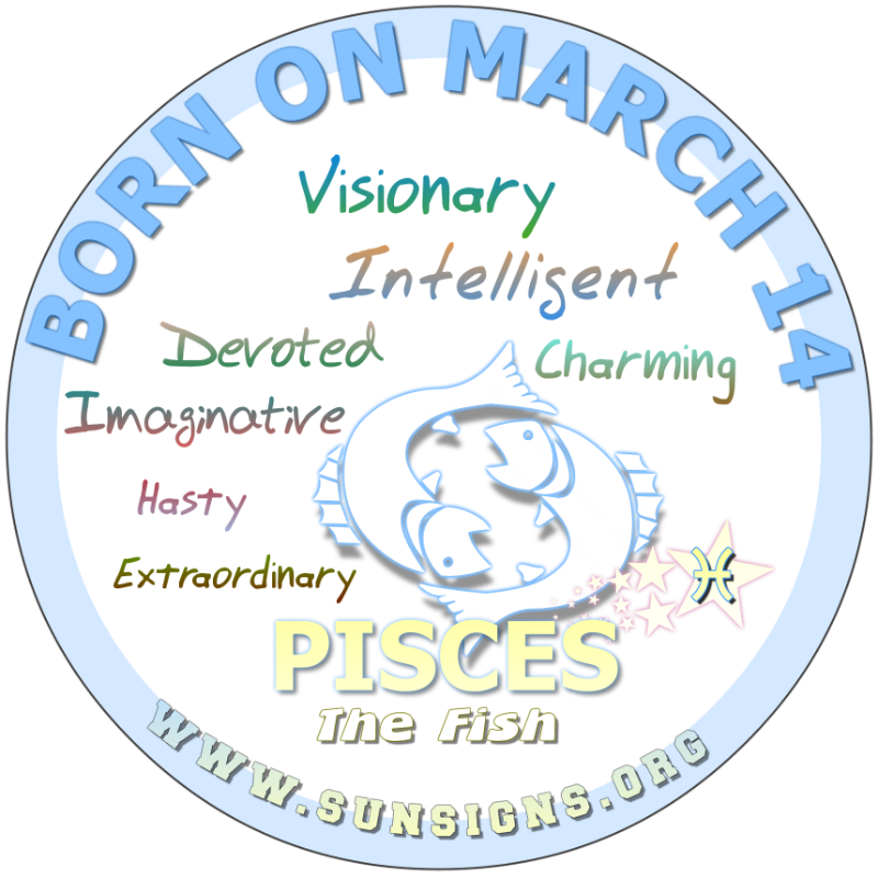 March Birthday Horoscope Astrology In Pictures Sun Signs Birthday Horoscope Birthday Personality Birthday Compatibility