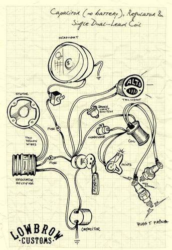Blog | Custom Motorcycle | Motorcycle wiring, Custom ... Harley Flst Wiring Diagram on