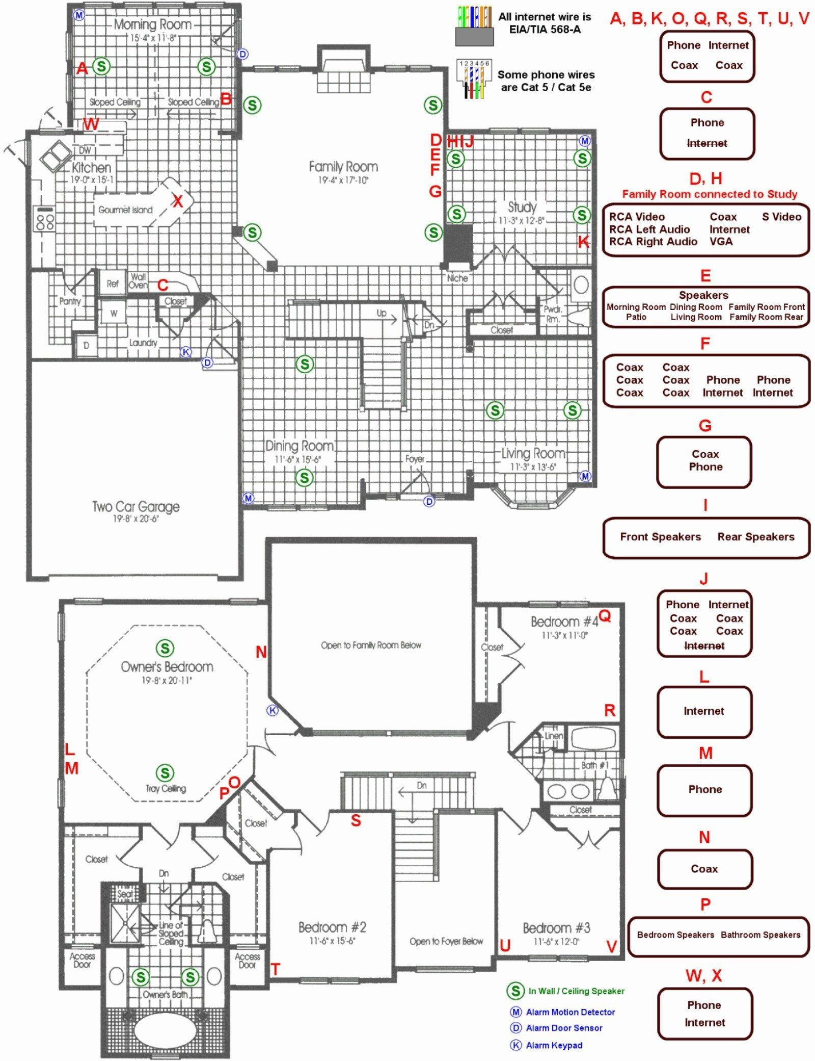 electrical plan ppt wiring diagram Electrical PPT Backgrounds