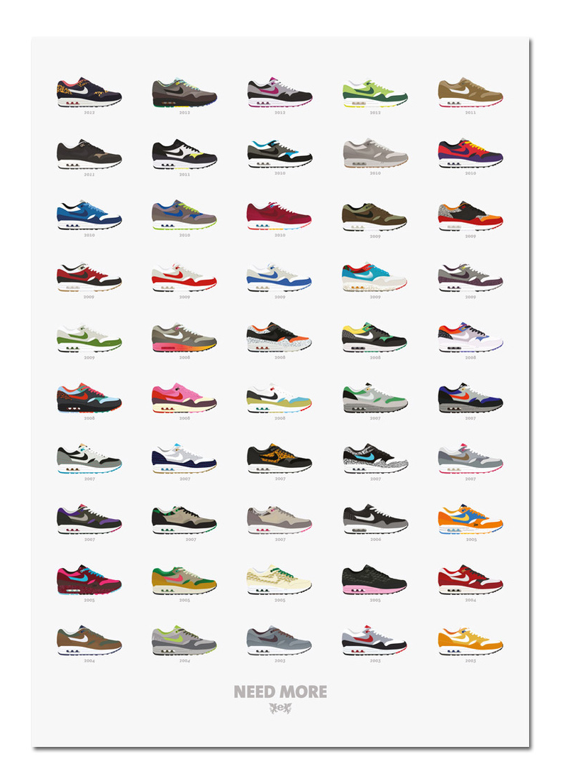 buy popular 56965 43dd3 This Poster Displays The Evolution of The Nike Air Max 1  nike