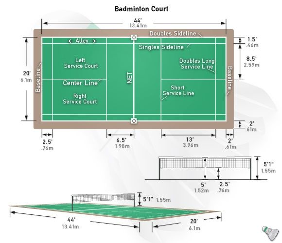Badminton Court Dimensions Isport Com Badminton Court Badminton Stadium