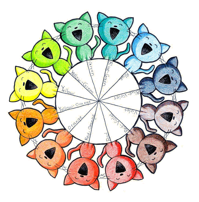 Color Wheel Kitties By Paper Flowersdeviantart On DeviantArt