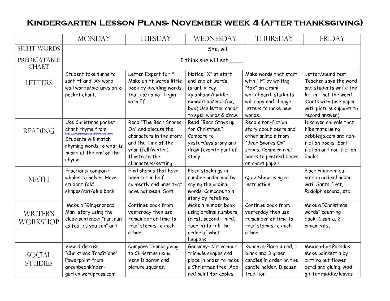 Writing lesson plans for preschoolers kindergarten lesson plans writing lesson plans for preschoolers kindergarten lesson plans novemberr 4th week after thanksgiving saigontimesfo