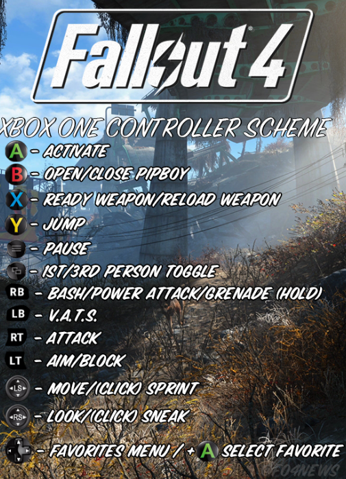 Fallout 4 List of Controls for PC and others | Fallout 4 Mods