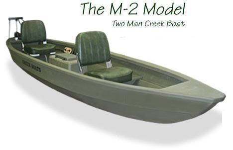 Private Pond Private Lake Boats Product Sources Lake Boat Jon Boat Fishing Boat