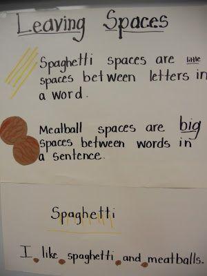 Kindergarten Writing     Leaving spaces | Best of First Grade