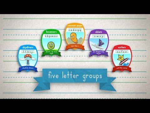 Handwriting Heroes | Handwriting, iPad app and Worksheets
