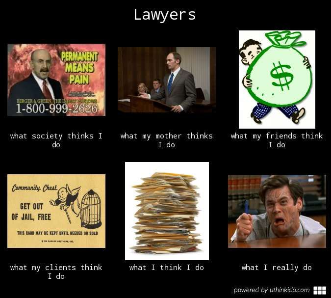 Lawyers What People Think I Do What I Really Do Law School