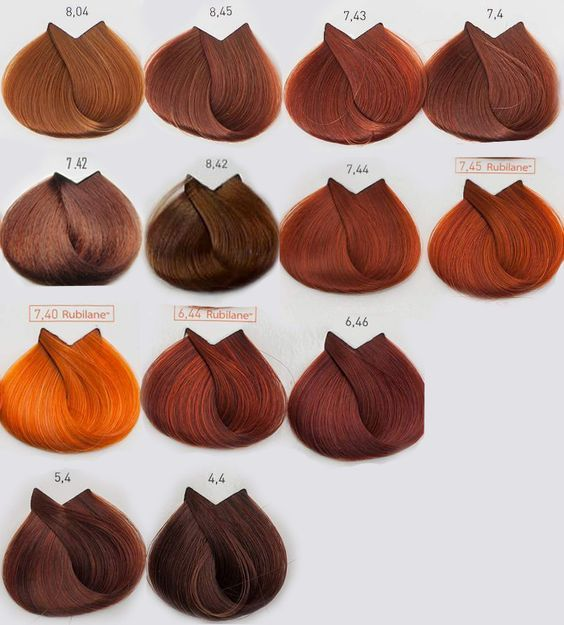 Prty Gr Bafh Bafes Malliwn Loreal Majirel 50ml Ginger Hair Color Copper Hair Color Hair Inspo Color