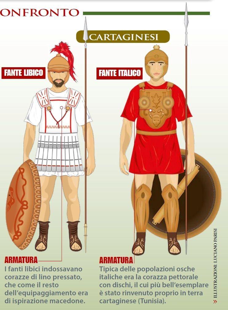 Carthaginian army | Karthago | Pinterest